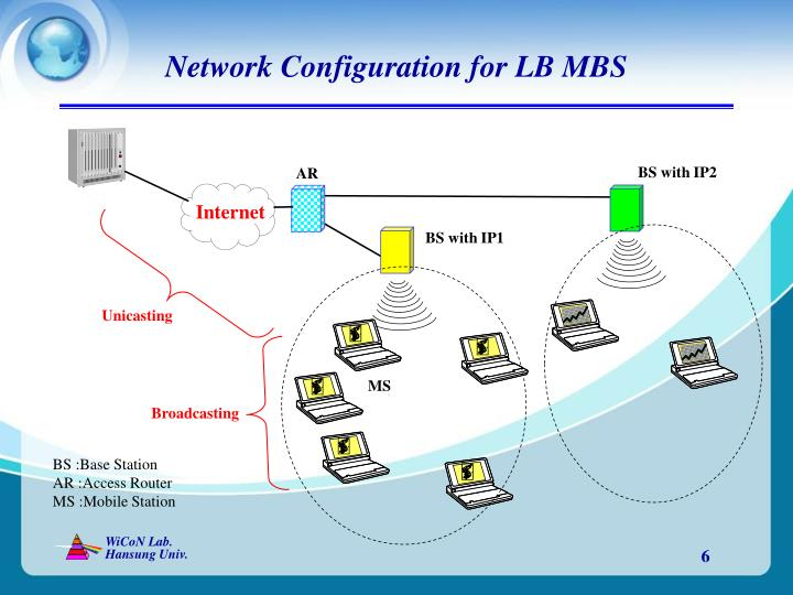 Network Configuration for LB MBS