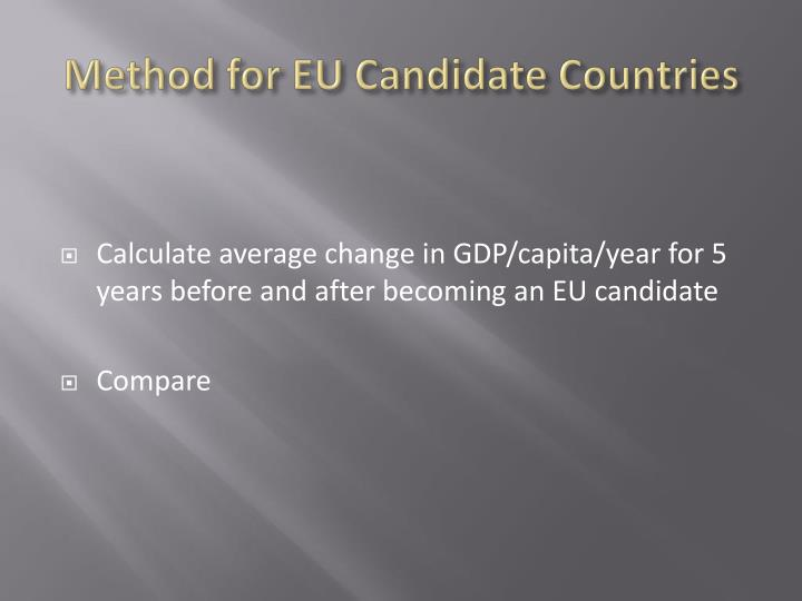Method for EU Candidate Countries
