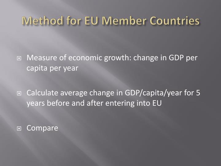 Method for EU Member Countries