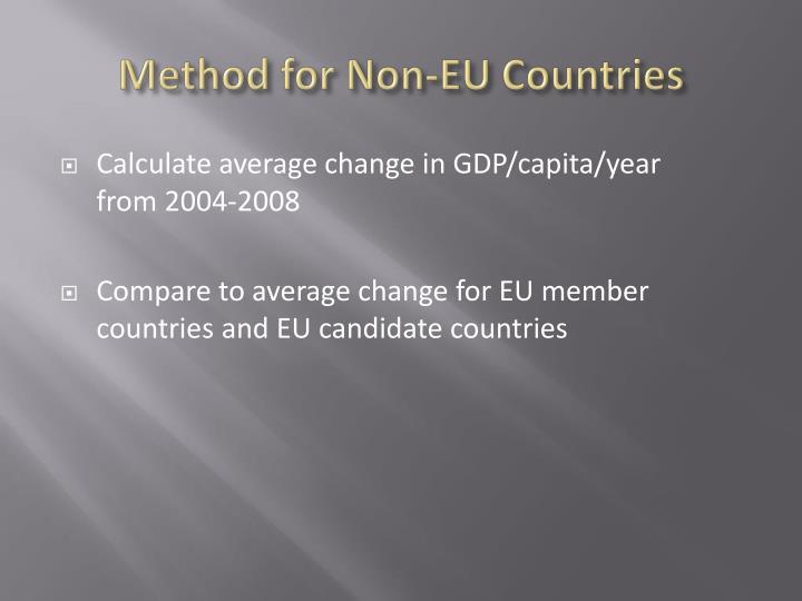 Method for Non-EU Countries