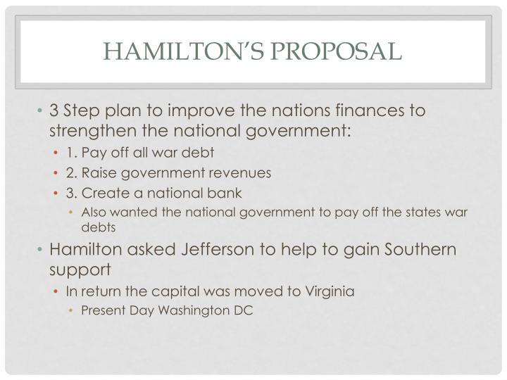 Hamilton's Proposal