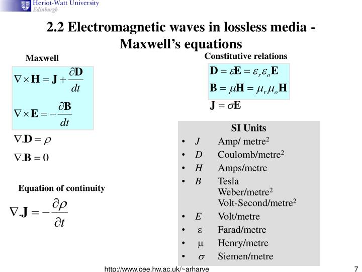 2.2 Electromagnetic waves in lossless media - Maxwell's equations