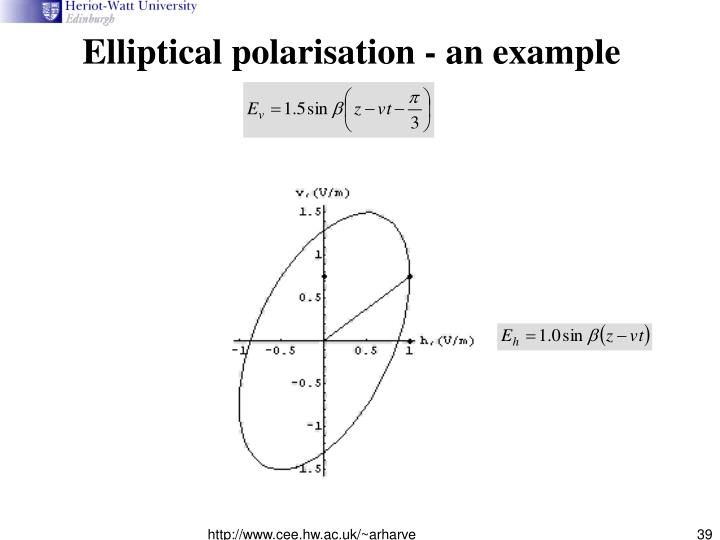 Elliptical polarisation - an example