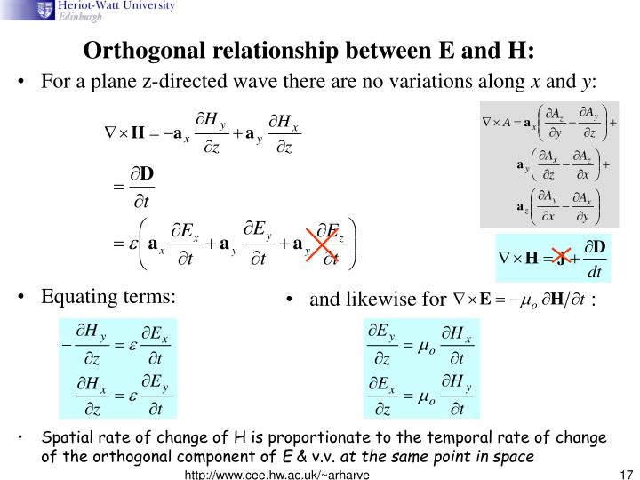 Orthogonal relationship between E and H:
