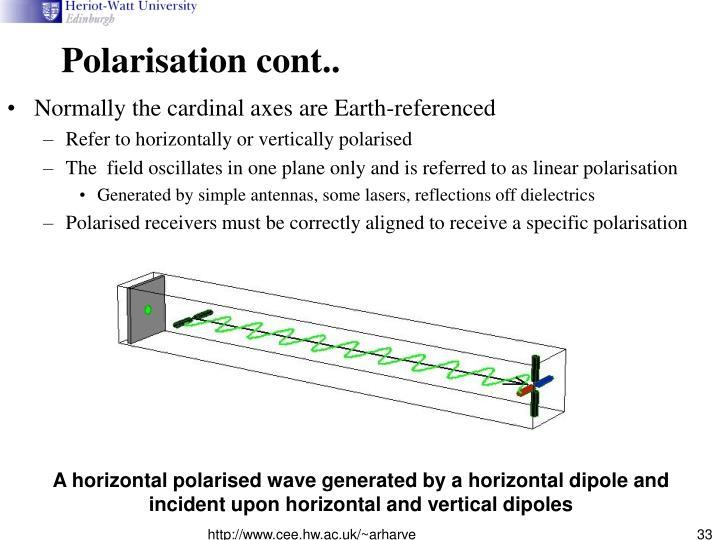 Polarisation cont..