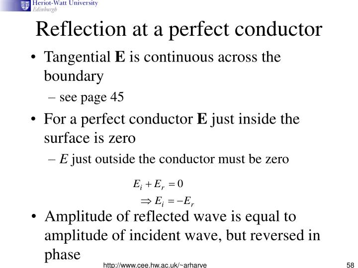 Reflection at a perfect conductor