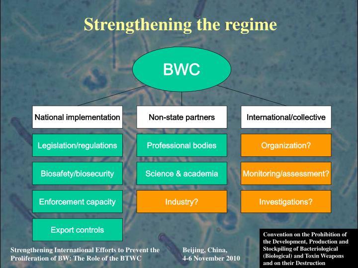 Strengthening the regime