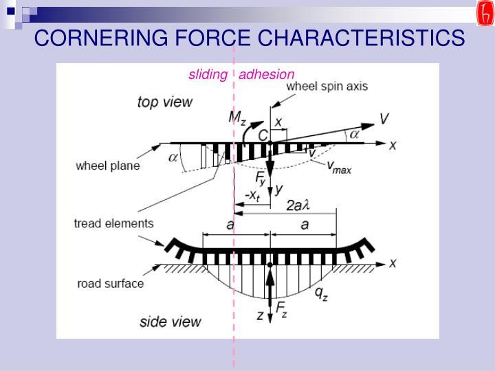 CORNERING FORCE CHARACTERISTICS