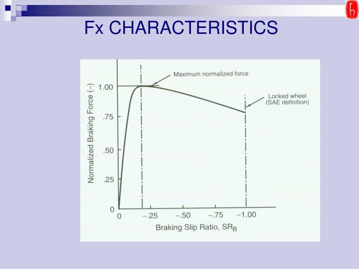 Fx CHARACTERISTICS