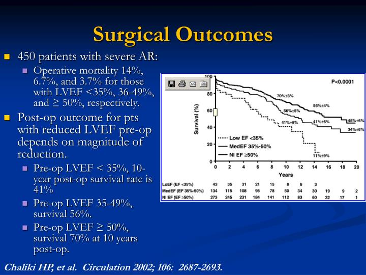 Surgical Outcomes