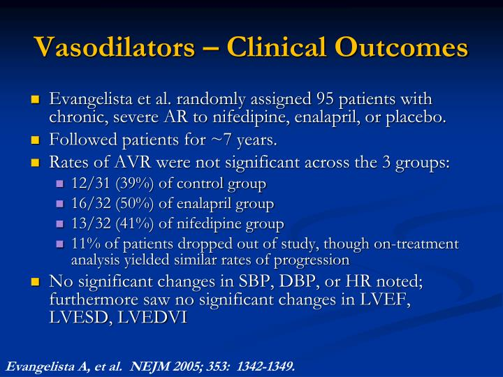 Vasodilators – Clinical Outcomes