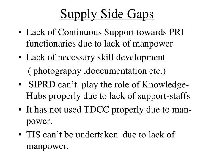 Supply Side Gaps