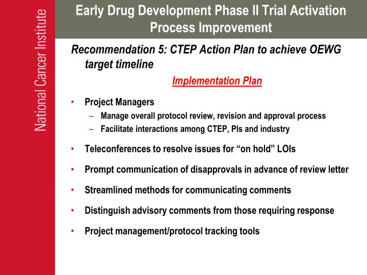 Early Drug Development Phase II Trial Activation