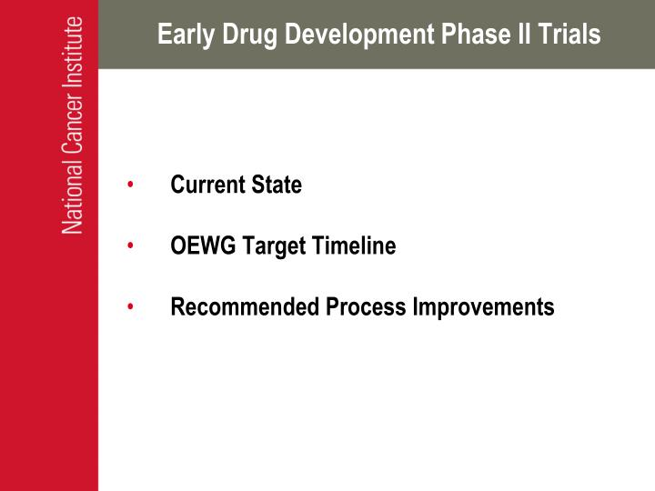 Early Drug Development Phase II Trials