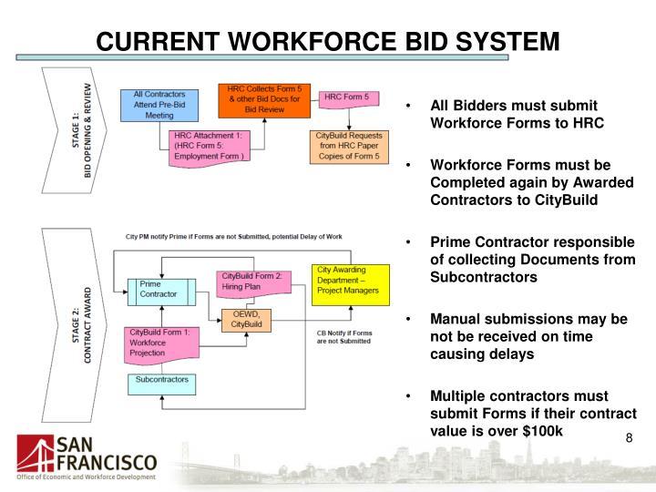 CURRENT WORKFORCE BID SYSTEM