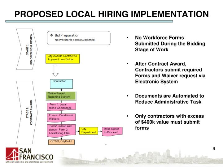 PROPOSED LOCAL HIRING IMPLEMENTATION