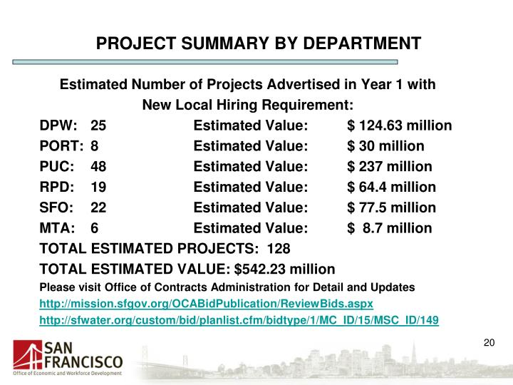 PROJECT SUMMARY BY DEPARTMENT