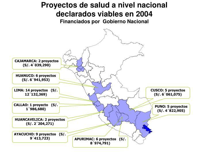 CAJAMARCA: 2 proyectos (S/. 4039,290)