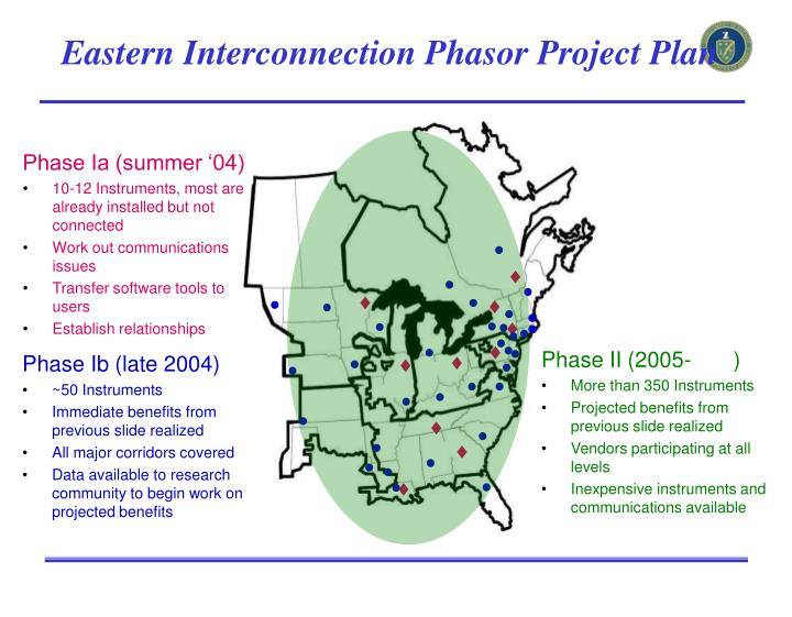 Eastern interconnection phasor project plan