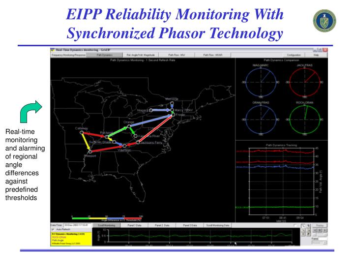 EIPP Reliability Monitoring With