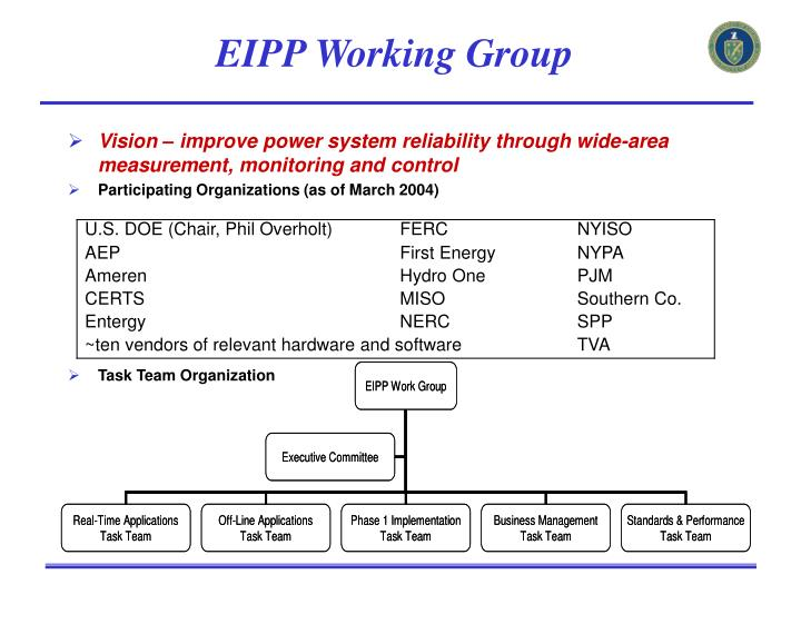 EIPP Working Group