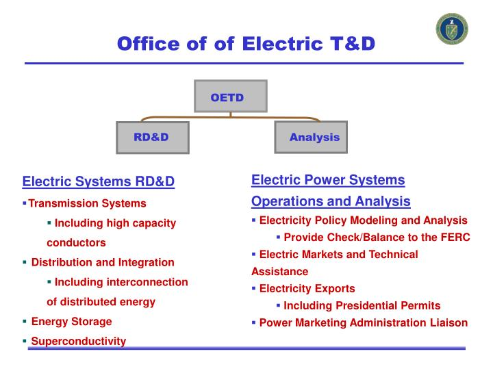 Office of of Electric T&D