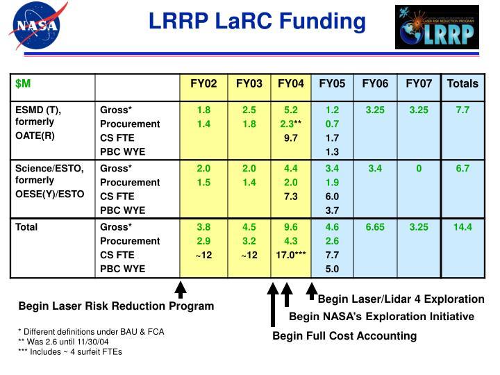 LRRP LaRC Funding