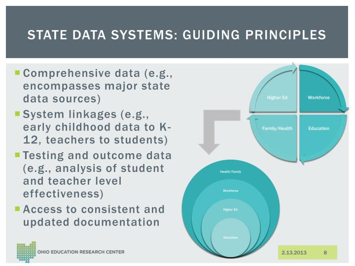 State data systems: guiding principles
