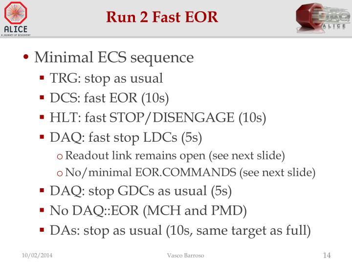 Run 2 Fast