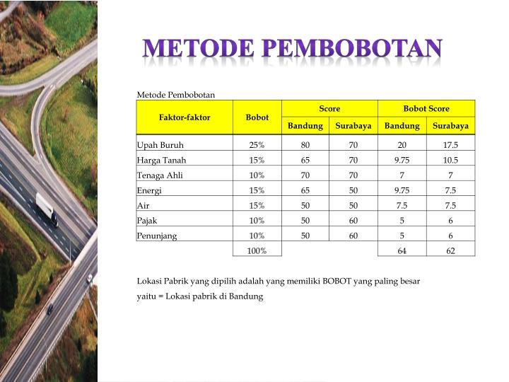 METODE PEMBOBOTAN