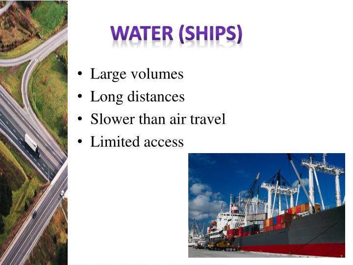 Water (Ships)