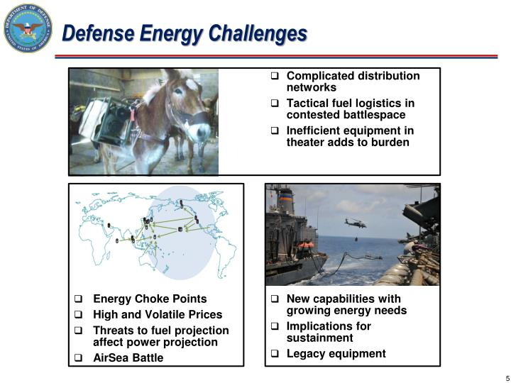 Defense Energy Challenges