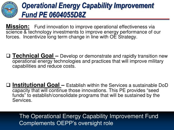 Operational Energy Capability Improvement Fund PE 0604055D8Z