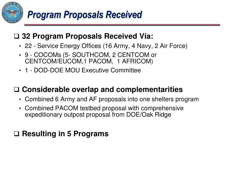 Program Proposals Received