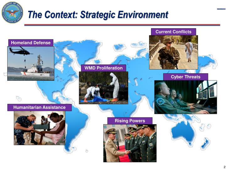 The Context: Strategic Environment
