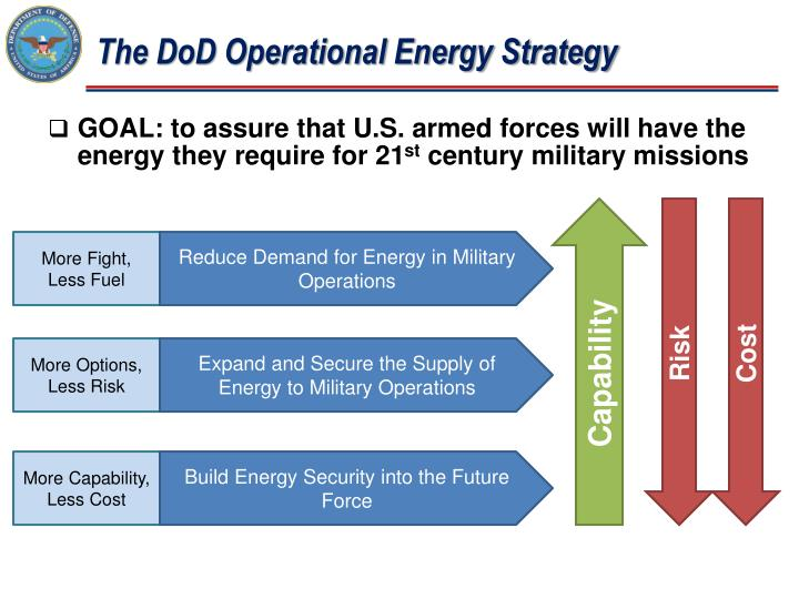 The DoD Operational Energy Strategy