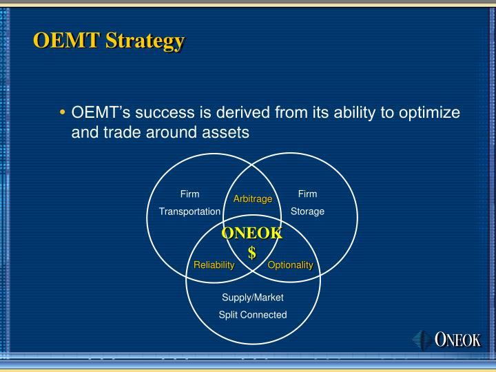 OEMT Strategy