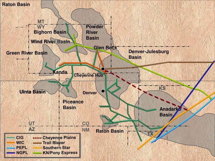 Raton Basin