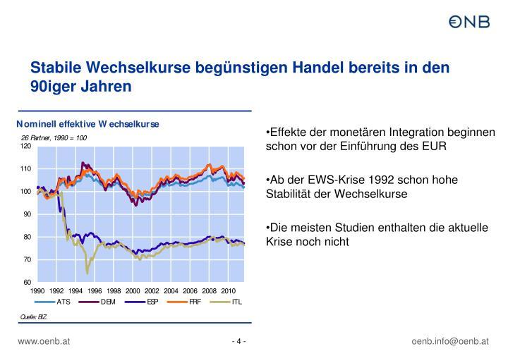 Stabile Wechselkurse begünstigen Handel bereits in den 90iger Jahren