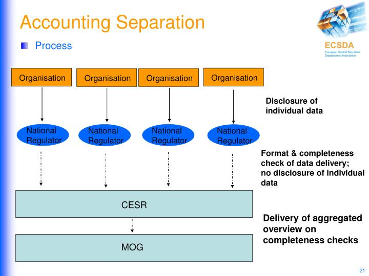 Accounting Separation