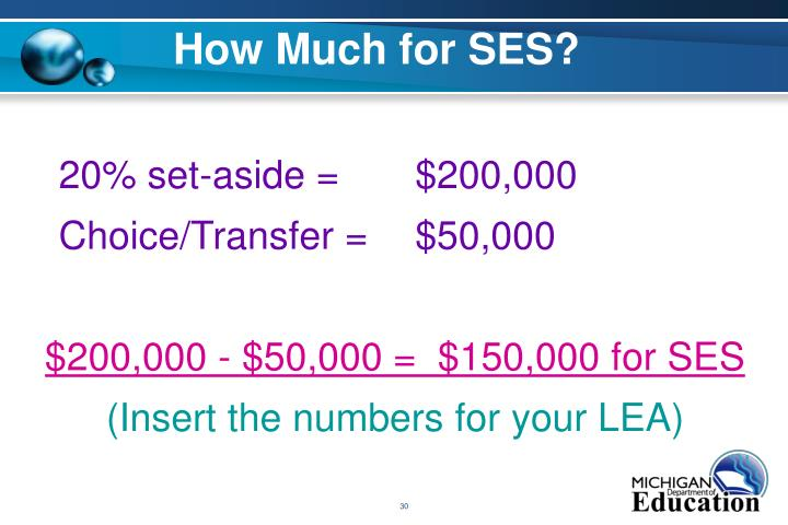 How Much for SES?