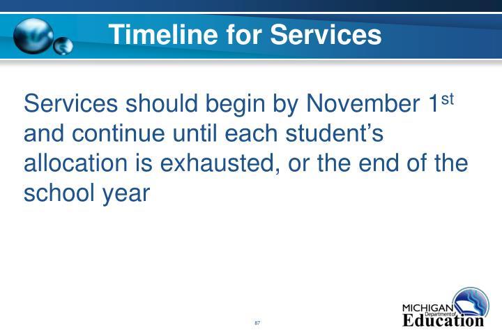 Timeline for Services