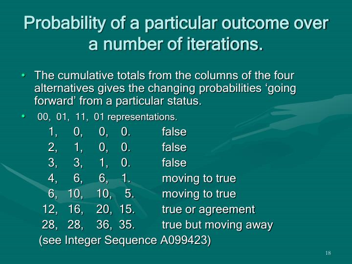 Probability of a particular outcome over a number of iterations.