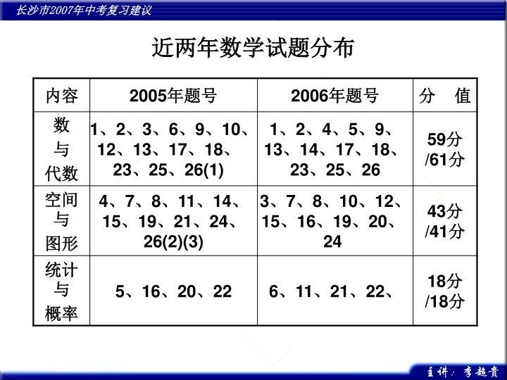 近两年数学试题分布