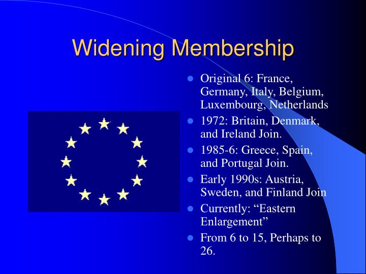 Widening Membership