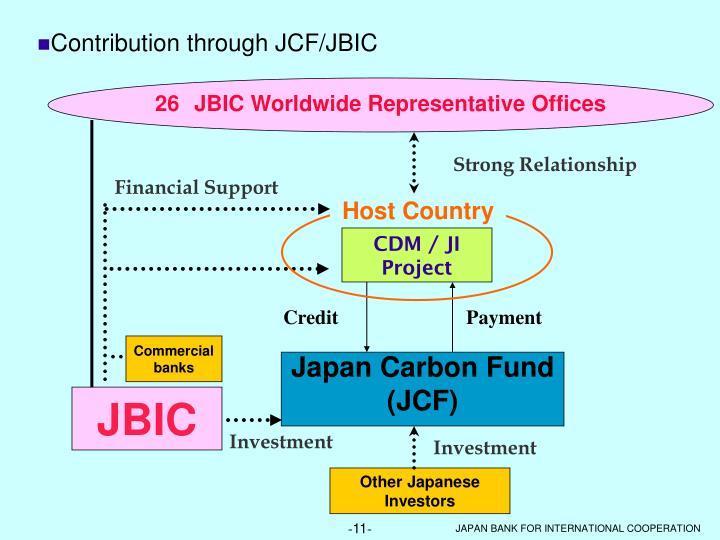 Contribution through JCF/JBIC