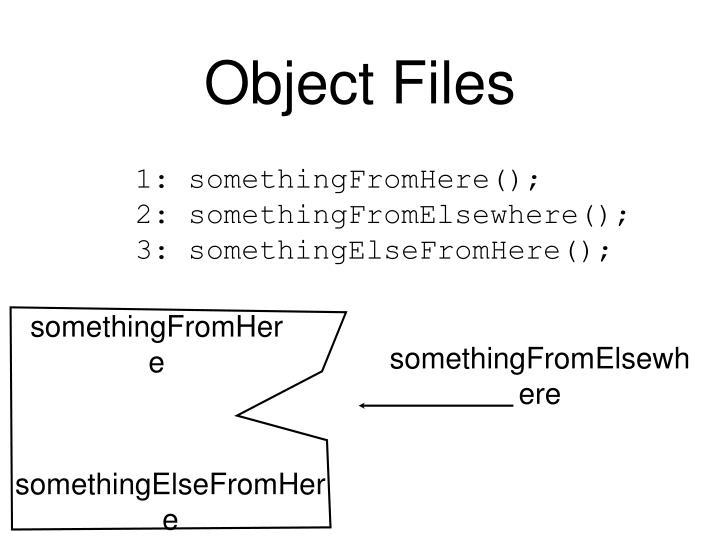 Object Files