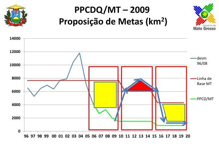 PPCDQ/MT – 2009