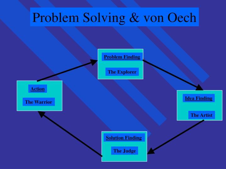 Problem Solving & von Oech
