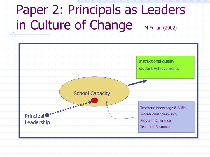 Paper 2: Principals as Leaders in Culture of Change